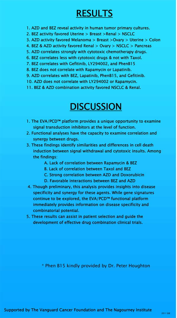 Rational Therapeutics Cancer Reseach Poster (AACR) Panel 4