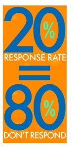20 percent response rate